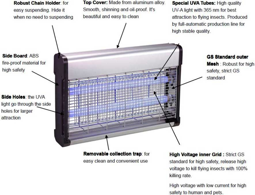 GC Insect Killer Illustration Diagram