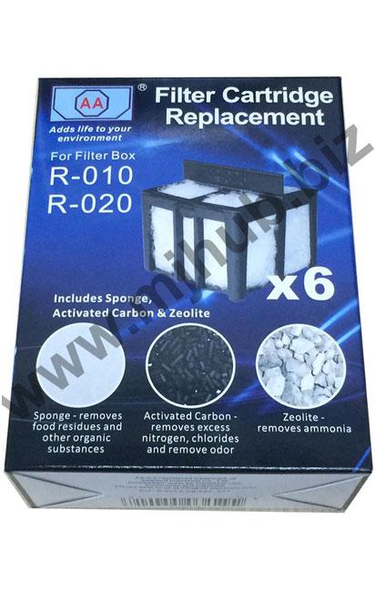 Pano Hd Filter Cartridge Replacement Mj Hub Pte Ltd