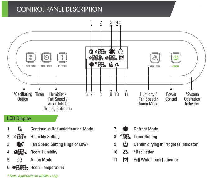 Control-_Panel_Description