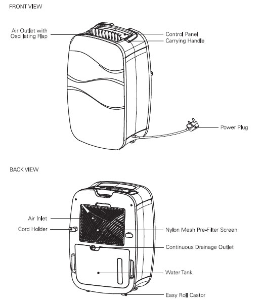 Product-Description-Diagram