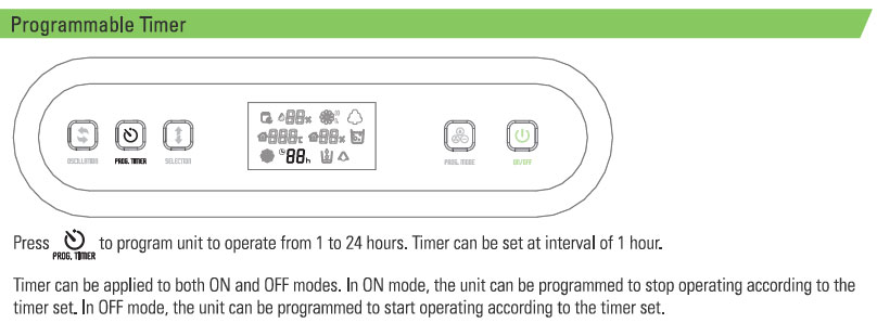 Programmable-Timer