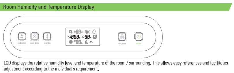 Room-Humidity_Temperature-Display