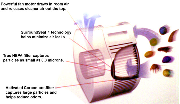 Honeywell_How_Works